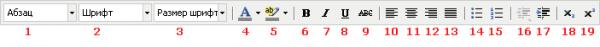 Кнопки текстового редактора