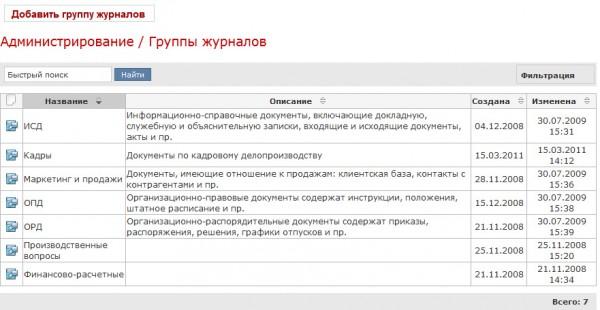 Группы журналов документов СЭД Detrix